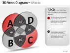 3d Venn Diagram 4 Pieces PowerPoint Presentation Slides