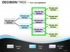 Decision Tree PowerPoint Presentation Slides