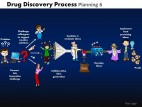 PowerPoint Template Chart Drug Discovery Process Ppt Slides