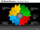 PowerPoint Template Download Gears Process Planning Ppt Slides