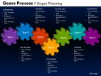 PowerPoint Template Editable Gears Process Ppt Slides