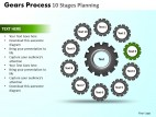 PowerPoint Template Leadership Gears Process Ppt Slides