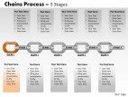PowerPoint Template Process Chain Process Ppt Slides
