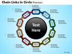 PowerPoint Template Sales Chain Links In Circle Process Ppt Slides