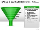 Sales And Marketing Funnel 6 Stages PowerPoint Presentation Slides