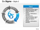 Six Sigma Style 1 PowerPoint Presentation Slides
