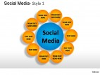 Social Media Style 1 PowerPoint Presentation Slides