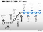 Timeline Display Misc PowerPoint Presentation Slides