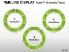 Timeline Display Style 2 PowerPoint Presentation Slides