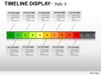 Timeline Display Style 5 PowerPoint Presentation Slides