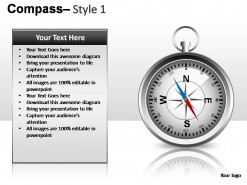 Compass Style 1 PowerPoint Presentation Slides