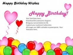 Happy Birthday Wishes PowerPoint Presentation Slides