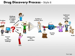 PowerPoint Template Strategy Drug Discovery Process Ppt Slides
