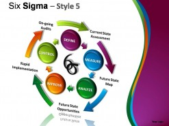 Six Sigma Style 5 PowerPoint Presentation Slides