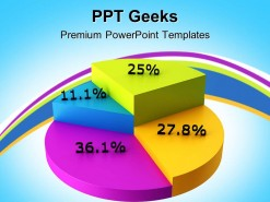 Pie Chart04 Business PowerPoint Templates And PowerPoint Backgrounds 0411