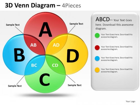 3d venn diagram 4 pieces powerpoint presentation slides toneelgroepblik