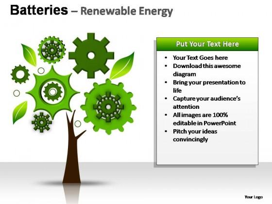 renewable energy presentation ppt
