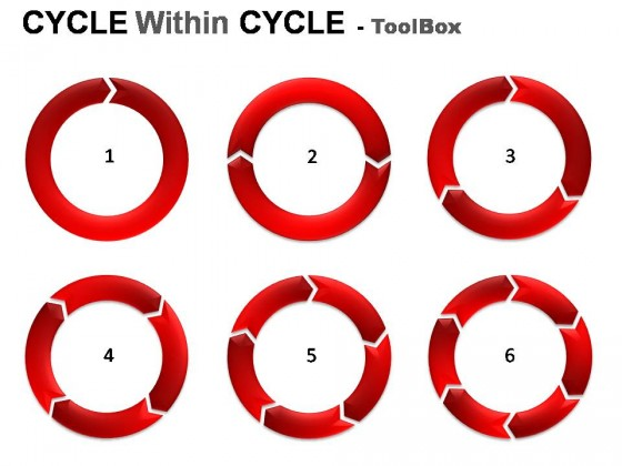 Cycle Within Cycle Diagram PowerPoint Presentation Slides