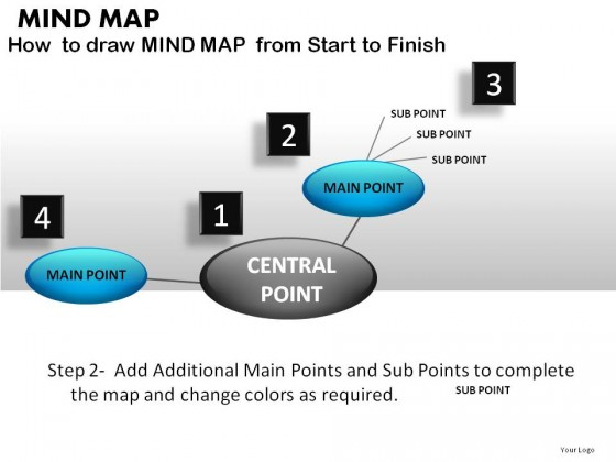 Mind Map PowerPoint Presentation Slides