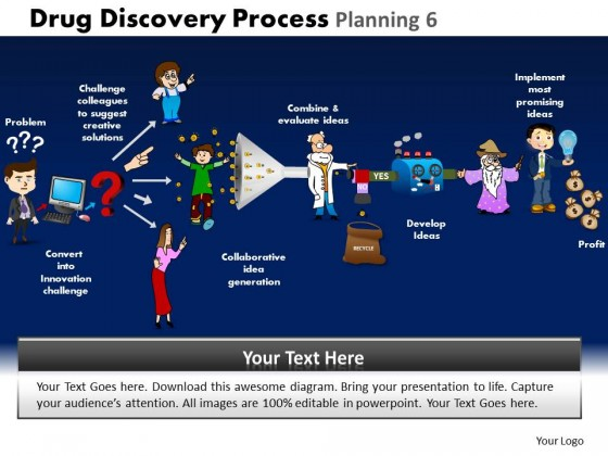 powerpoint template chart drug discovery process ppt slides, Powerpoint templates