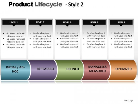 Product Lifecycle Style 2 PowerPoint Presentation Slides