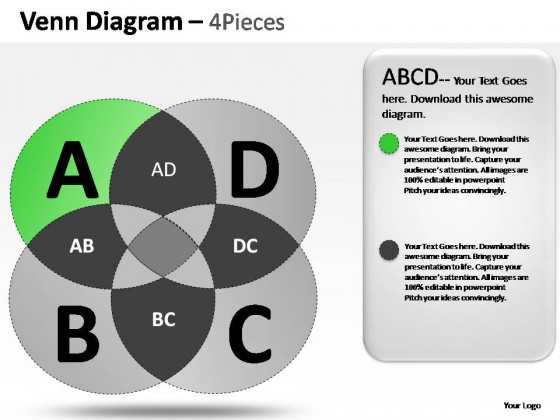 Venn Diagram 4 Pieces PowerPoint Presentation Slides